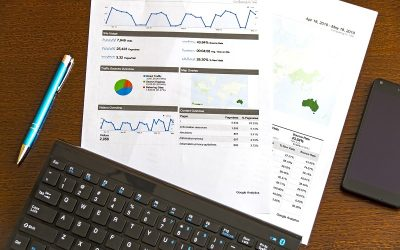 How can Adwords help your business?